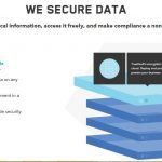 Zillionize Invests in TrueVault – A HIPAA Compliant Data Storage For Healthcare Applications